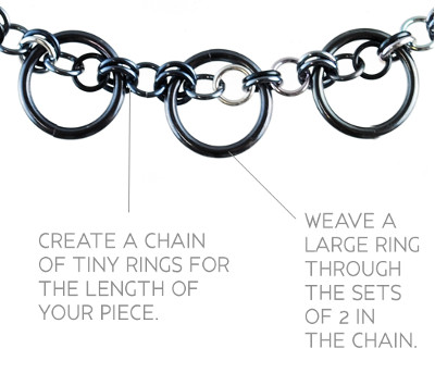 Chic Chained Together DIY Jewelry Projects